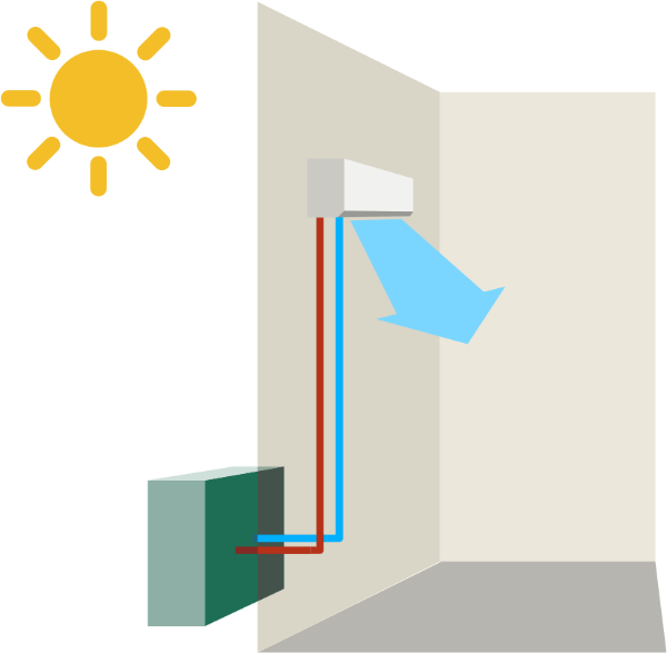 alpine ductless heating and cooling systems